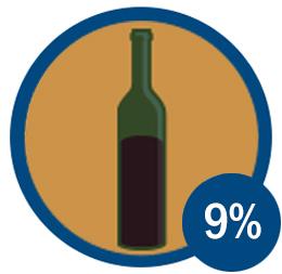 perdida de puntos por ingerir alcohol